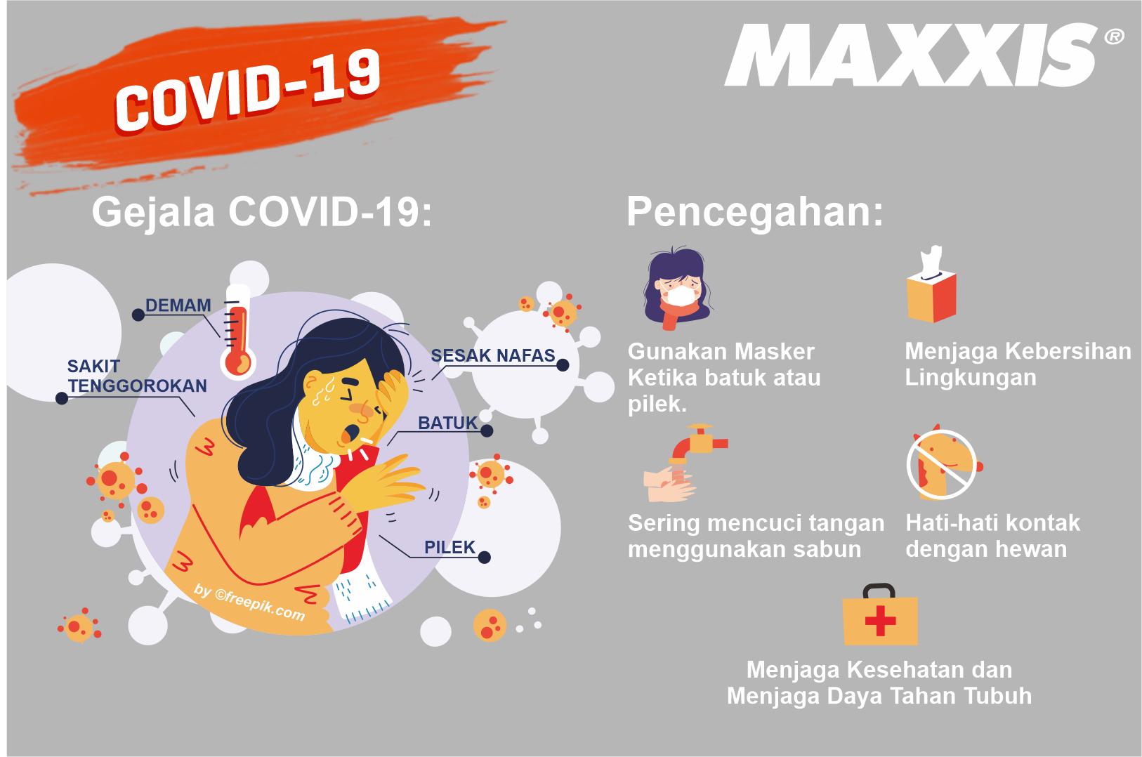 Kenali dan Hindari Coronavirus (Covid-19) Sekarang Sebelum Tertular